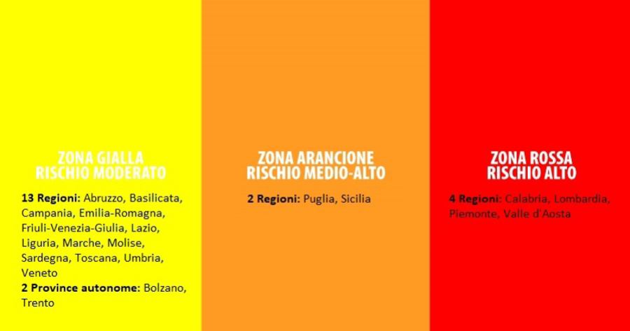 COVID 19 UPDATE: ITALY DIVIDED INTO THREE ZONES